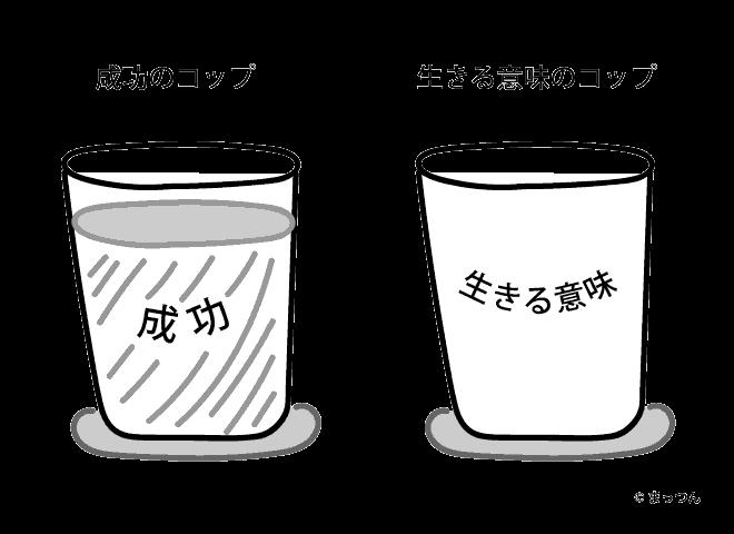 「成功のコップ」と「生きる意味のコップ」のイラスト